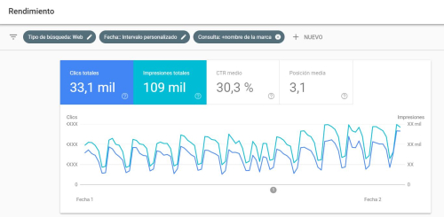 3-tendencia-google-search-console